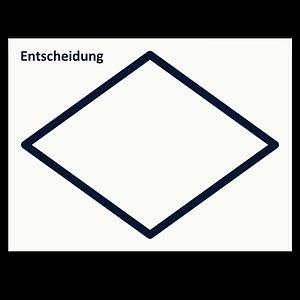 Symbol Entscheidung als Haftnotizblock zur Prozessanalyse