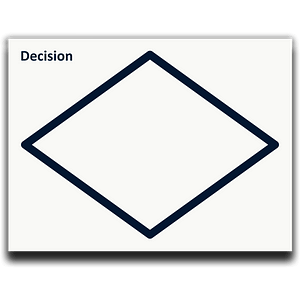 Icon Decision as sticky notes for process analysis symbols