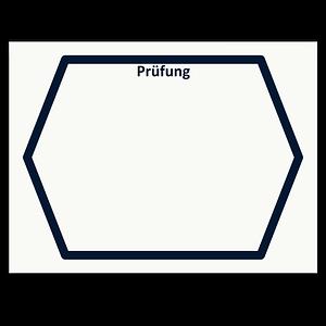 Symbol Prüfung als Haftnotizblock zur Prozessanalyse
